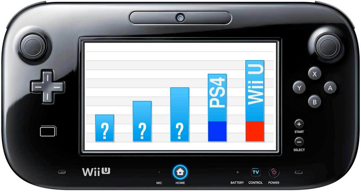 Vente Wii U