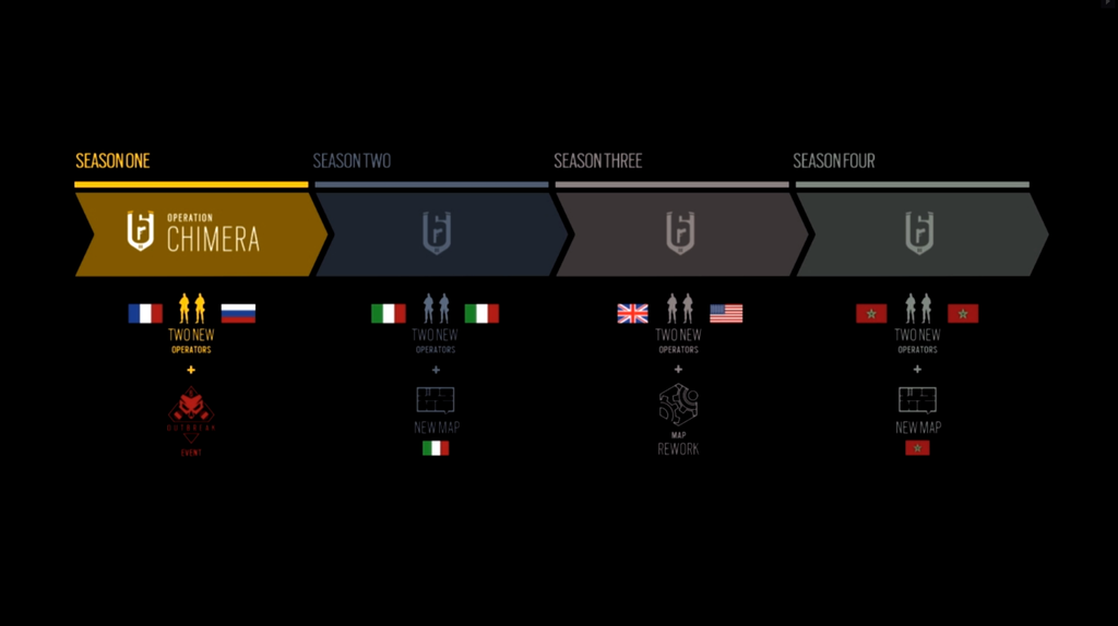 rainbow six siege year 3 roadmap